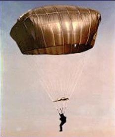 Combat Milterms Parachuting And Skydiving Terms